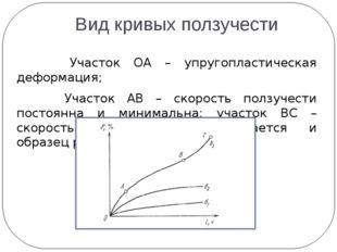 Вид кривых ползучести Участок ОА – упругопластическая деформация; Участок АВ