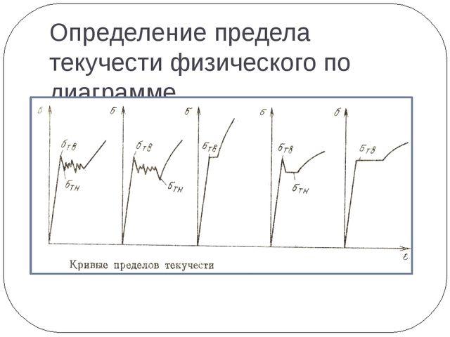 Определение предела текучести физического по диаграмме.