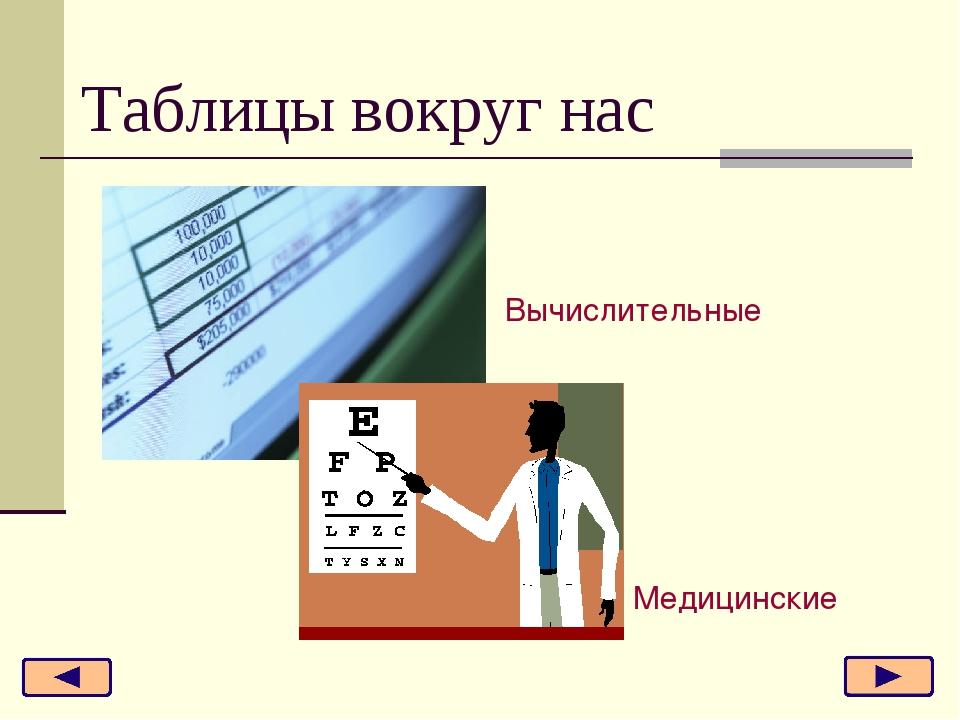 Таблицы вокруг нас Вычислительные Медицинские