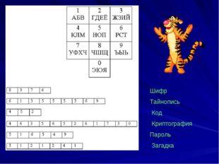 Шифр Тайнопись Код Криптография Пароль Загадка