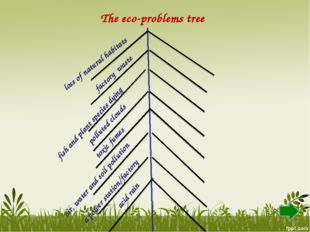 The eco-problems tree a power station/factory toxic fumes factory waste pollu