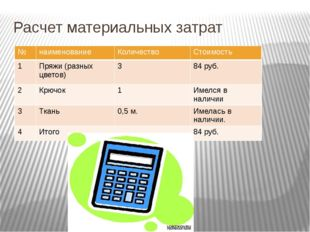 Расчет материальных затрат
