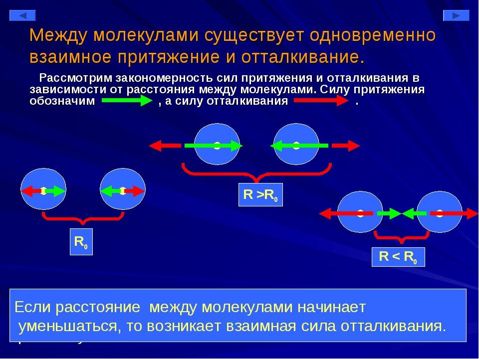 Между молекулами существует одновременно взаимное притяжение и отталкивание....