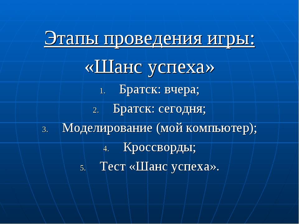Этапы проведения игры: «Шанс успеха» Братск: вчера; Братск: сегодня; Моделиро...