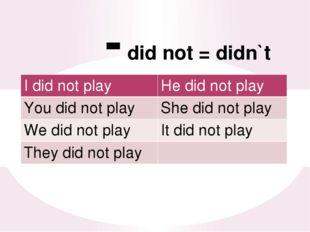 - did not = didn`t Idid notplay Hedid notplay Youdid notplay Shedid notplay