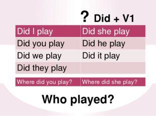 ? Did + V1 Who played? DidI play Didshe play Didyou play Didhe play Didwe pl