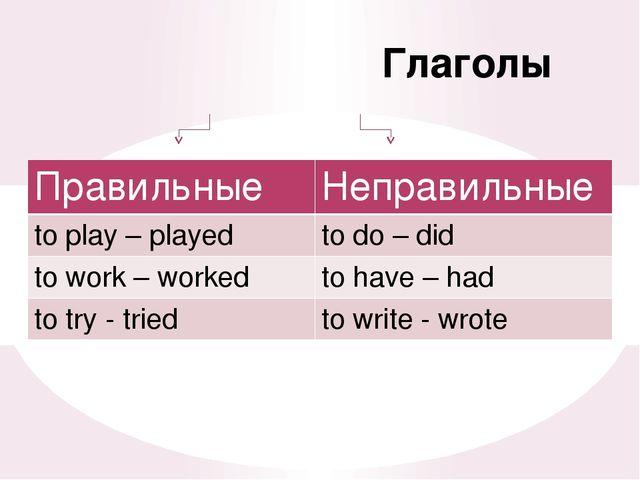 Глаголы Правильные Неправильные toplay – played todo –did to work – worked t...