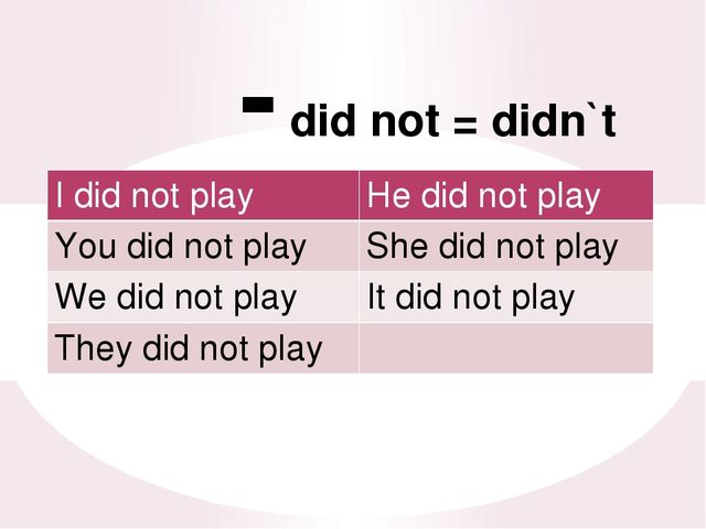- did not = didn`t Idid notplay Hedid notplay Youdid notplay Shedid notplay...