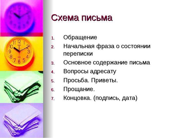 Схема письма Обращение Начальная фраза о состоянии переписки Основное содержа...