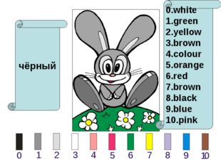 чёрный 0.white 1.green 2.yellow 3.brown 4.colour 5.orange 6.red 7.brown 8.bla