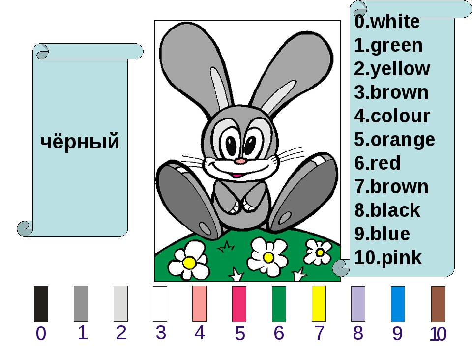 чёрный 0.white 1.green 2.yellow 3.brown 4.colour 5.orange 6.red 7.brown 8.bla...