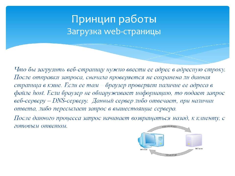Принцип работы Загрузка web-страницы