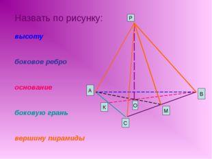 Назвать по рисунку: высоту боковое ребро основание боковую грань вершину пира