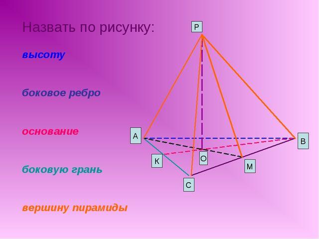 Назвать по рисунку: высоту боковое ребро основание боковую грань вершину пира...