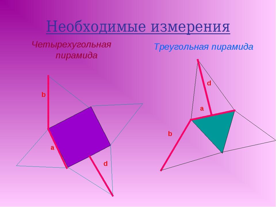 Необходимые измерения Четырехугольная пирамида Треугольная пирамида b a d b d a
