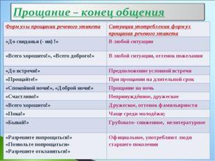 Формулы прощания речевого этикетаСитуации употребления формул прощания речев