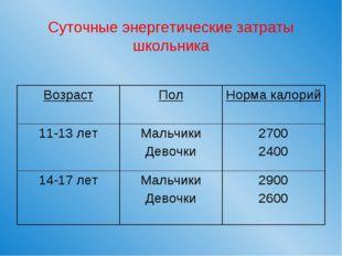 Суточные энергетические затраты школьника