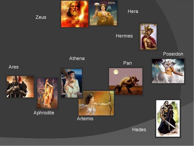 Zeus Hera Hermes Poseidon Hades Pan Artemis Athena Aphrodite Ares