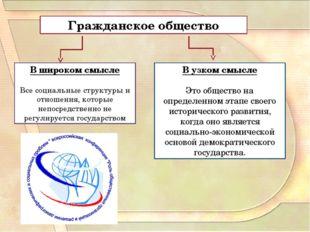 Гражданское общество В широком смысле Все социальные структуры и отношения,