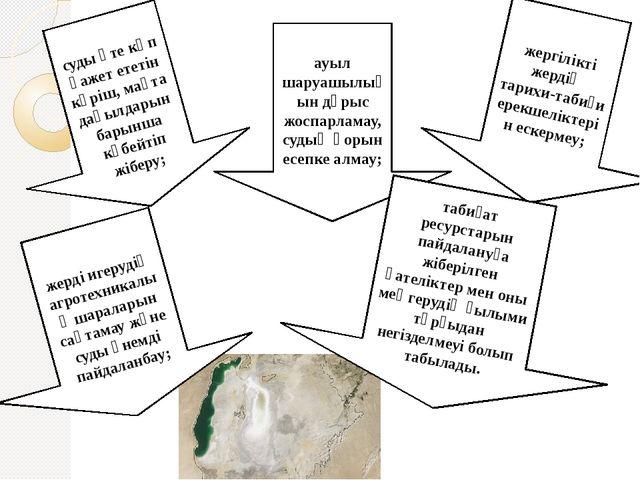 жергілікті жердің тарихи-табиғи ерекшеліктерін ескермеу; ауыл шаруашылығын дұ...