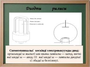 Диодтың құрылысы Схемотехникалық кескінді электровакуумды диод: ортасындағы