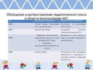 Обобщение и распространение педагогического опыта в области использования ИК