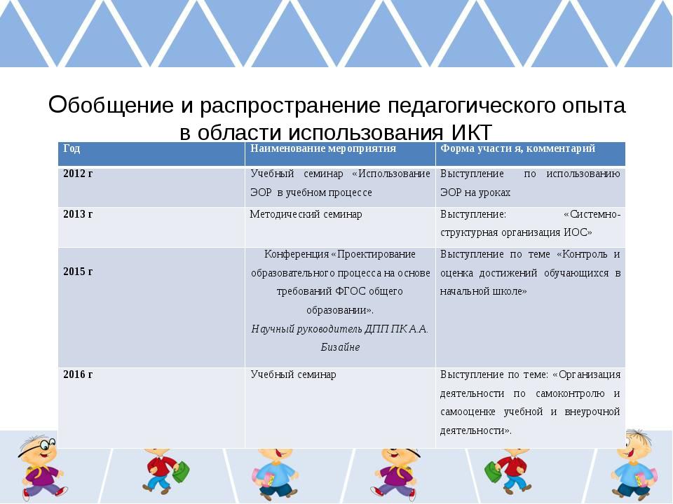 Обобщение и распространение педагогического опыта в области использования ИК...