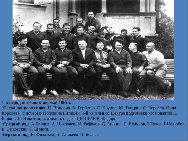 1-й отряд космонавтов, май 1961 г. Слева направо сидят: П. Попович, В. Горбат...