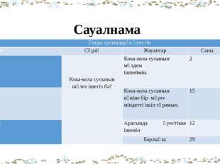 Сауалнама Газды сусындарға әуестік № Сұрақ Жауаптар Саны  1     Кока-кол