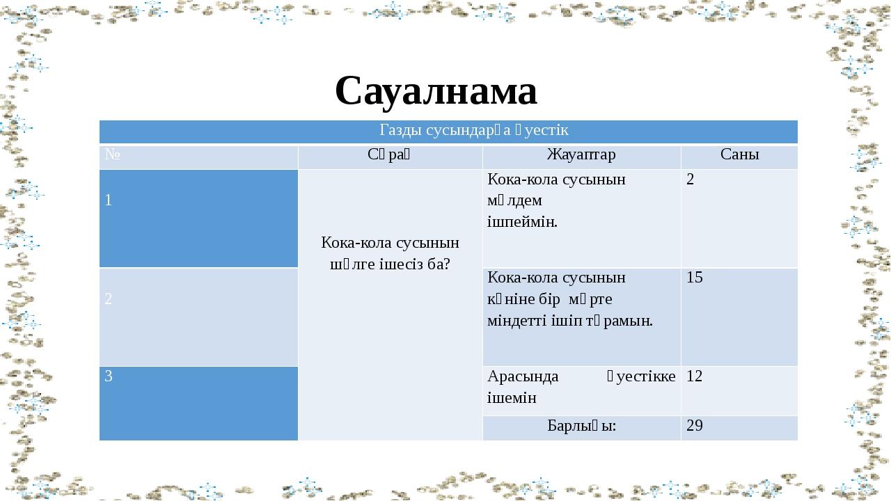 Сауалнама Газды сусындарға әуестік № Сұрақ Жауаптар Саны  1     Кока-кол...