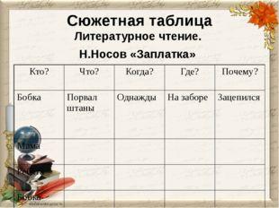 Сюжетная таблица Литературное чтение. Н.Носов «Заплатка» Кто? Что? Когда? Где