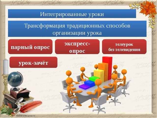 Интегрированные уроки Трансформация традиционных способов организации урока у...