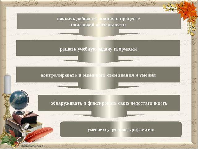 научить добывать знания в процессе поисковой деятельности решать учебную зад...