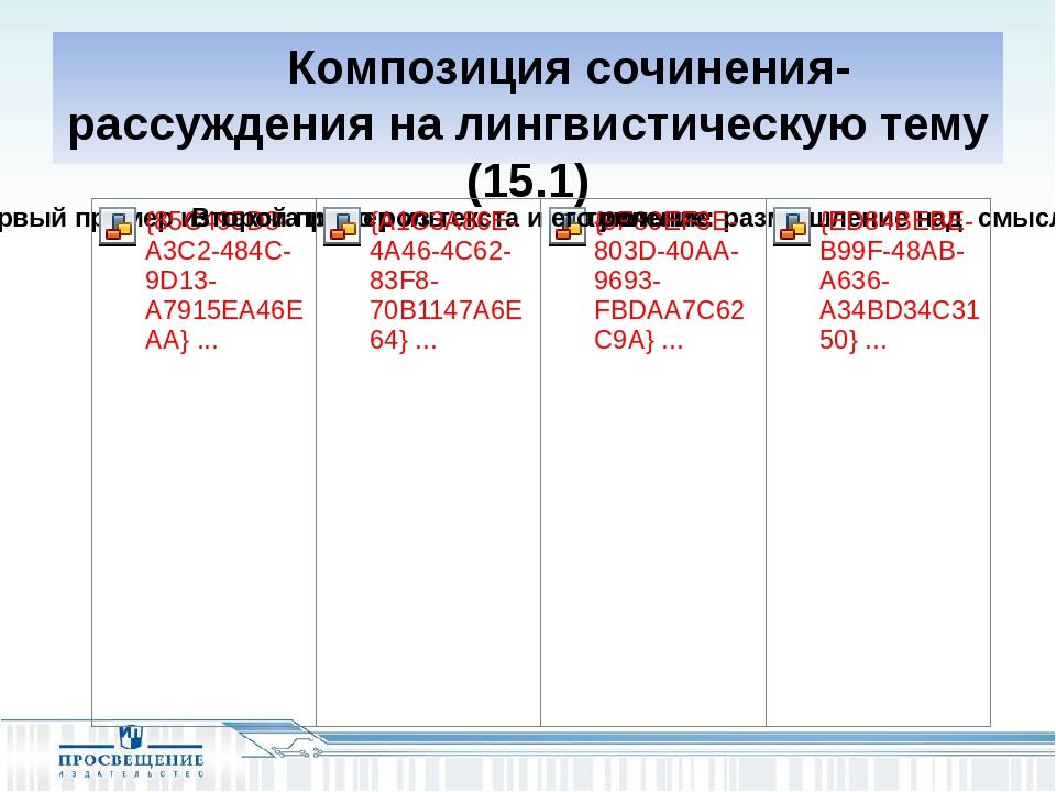 Композиция сочинения-рассуждения на лингвистическую тему (15.1)