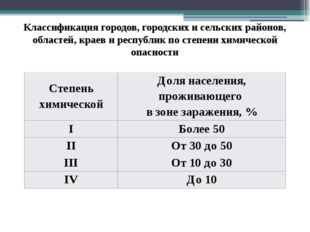 Классификация городов, городских и сельских районов, областей, краев и респуб
