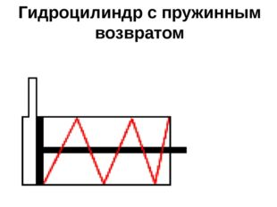 Гидроцилиндр с пружинным возвратом