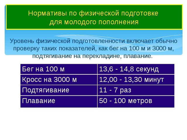 Нормативы по физической подготовке для молодого пополнения Уровень физическо...