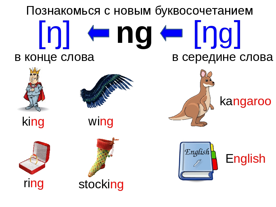 Познакомься с новым буквосочетанием ng [ŋ] в конце слова [ŋg] в середине слов...