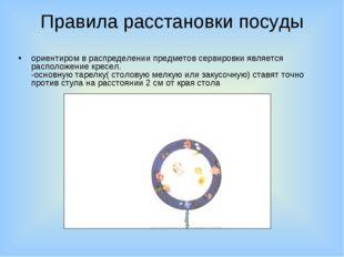 Правила расстановки посуды ориентиром в распределении предметов сервировки яв