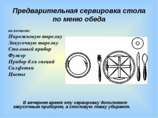 включает: Пирожковую тарелку Закусочную тарелку Столовый прибор Фужер Прибор