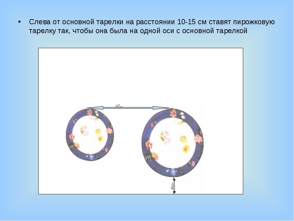 Слева от основной тарелки на расстоянии 10-15 см ставят пирожковую тарелку та...