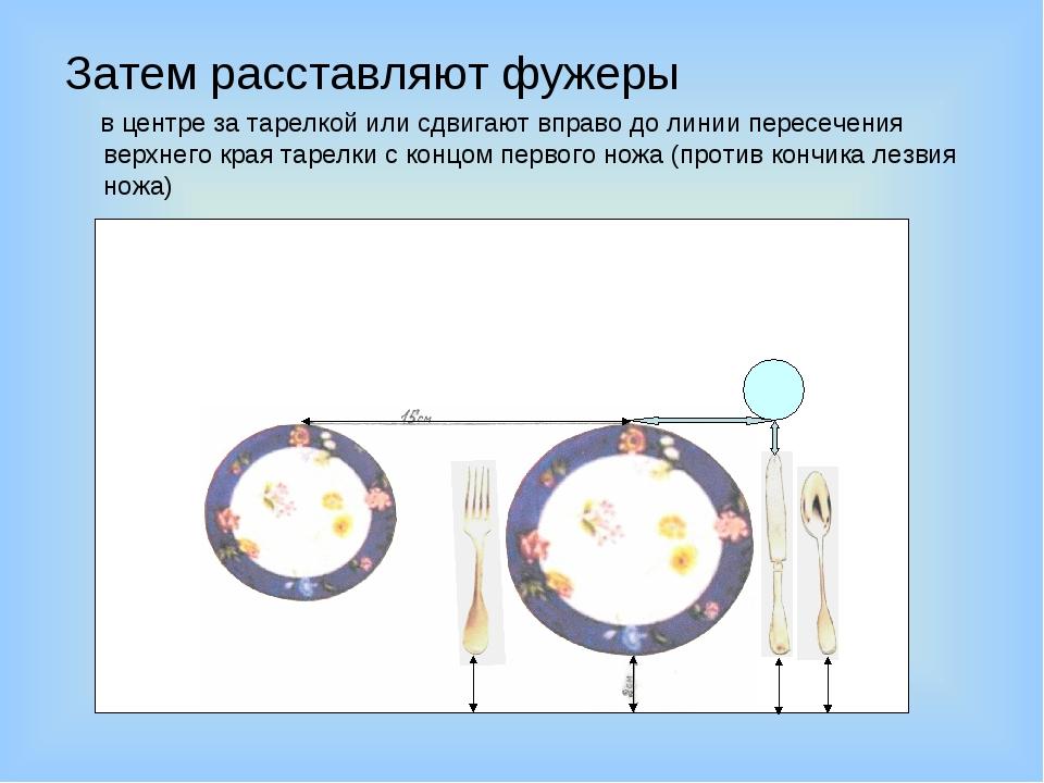 Затем расставляют фужеры в центре за тарелкой или сдвигают вправо до линии пе...
