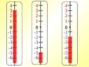 4 3 2 1 -1 0 -2 -3 -4 -5 -6 4 3 2 1 -1 0 -2 -3 -4 -5 -6 4 3 2 1 -1 0 -2 -3 -4