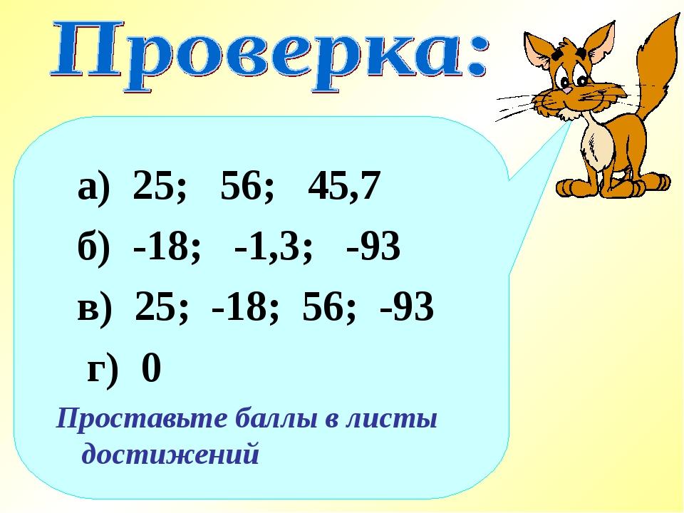 а) 25; 56; 45,7 б) -18; -1,3; -93 в) 25; -18; 56; -93 г) 0 Проставьте баллы...