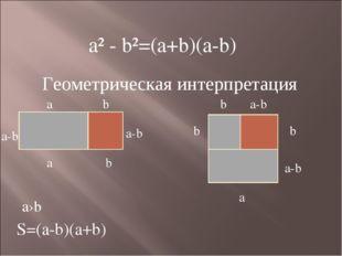a² - b²=(a+b)(a-b) Геометрическая интерпретация a a-b a-b a b b b b b a-b a-b