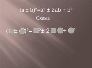 (a ± b)²=a² ± 2ab + b² Схема ( ± )²= ²± 2 + ²