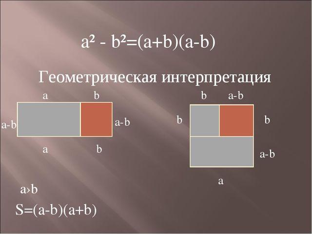 a² - b²=(a+b)(a-b) Геометрическая интерпретация a a-b a-b a b b b b b a-b a-b...