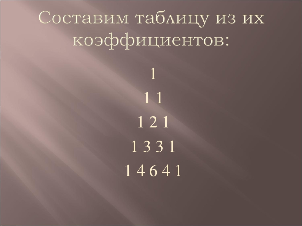 1 1 1 1 2 1 1 3 3 1 1 4 6 4 1
