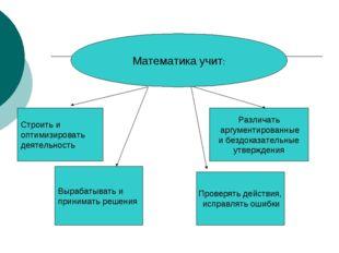 Математика учит: Вырабатывать и принимать решения Проверять действия, исправл