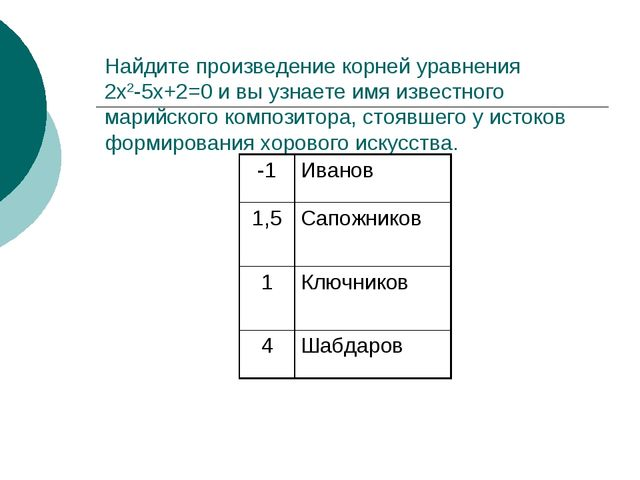 Найдите произведение корней уравнения 2x2-5x+2=0 и вы узнаете имя известного...